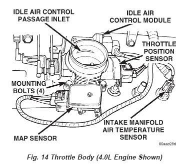 accelerator pedal position sensor? - jeep wrangler forum