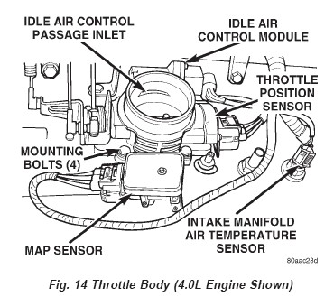 4 0L Engine Shuts Down At Idle      Why? - Jeep Wrangler Forum