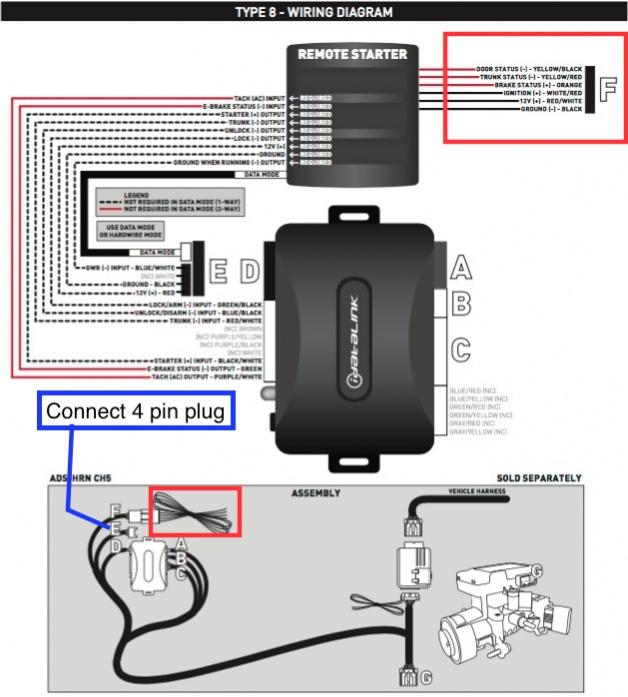 Push Button Start  Remote Start   U0026 Passive  Keyless Entry