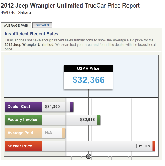 Click image for larger version  Name:USAA_2012.PNG Views:139 Size:51.7 KB ID:63762