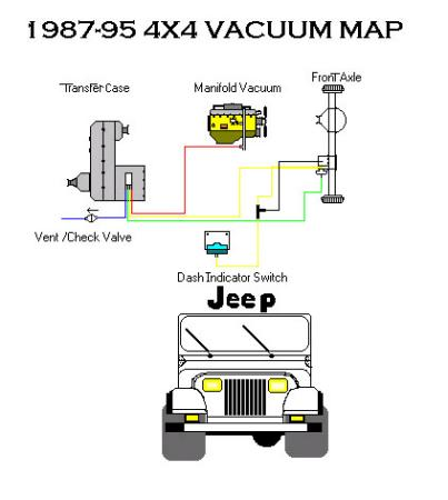 click image for larger version name: vac operated 4x4 jpg views: 142  size