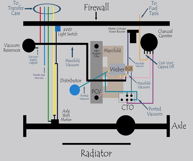 evaporator charcoal canister jeep wrangler forum click image for larger version vacuum diagram jpg views 4373 size