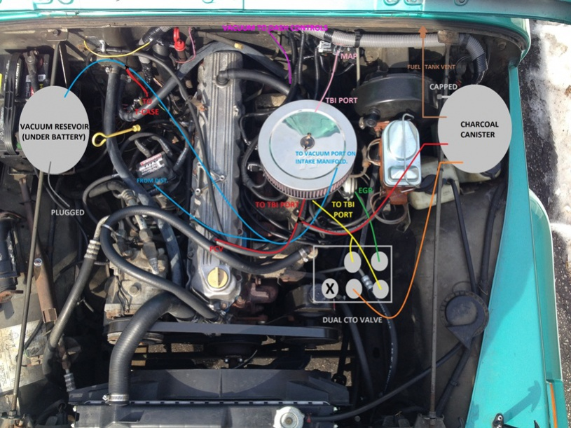 Red 4wd Vacuum Line (89 YJ) - Jeep Wrangler Forum