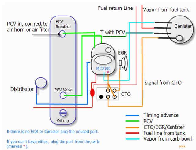 88 Yj Air Cleaner Vacuum Hose Diagram - Lir Wiring 101  Wrangler Wiring Diagram on 88 bronco wiring diagram, 88 s10 wiring diagram, 88 mustang wiring diagram, 88 camaro wiring diagram, 88 xj wiring diagram,