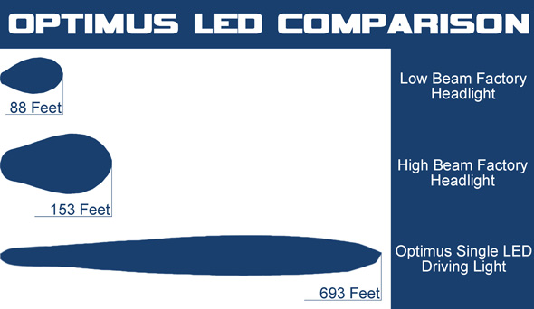 Click image for larger version  Name:visionx_optimus_chart.jpg Views:97 Size:46.0 KB ID:1233305