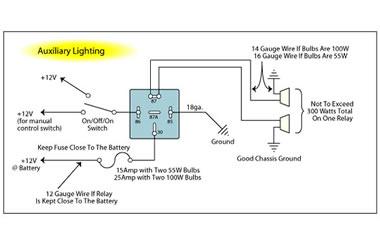 Name:  Wire Lighting 1.jpg Views: 11 Size:  14.8 KB