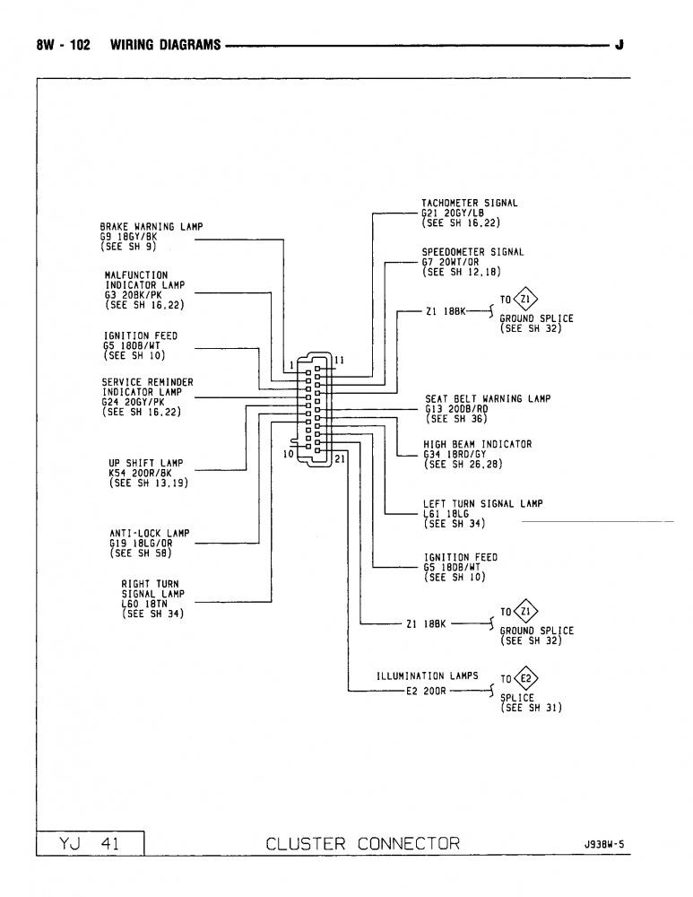 Yj Dash Wiring Diagram Jeep Yj Radio Wiring Diagram Wirdig Yj