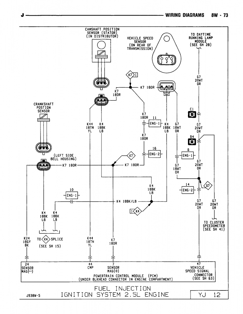 Jeep Yj Gauge Cluster Wiring Diagram - Wiring Diagram