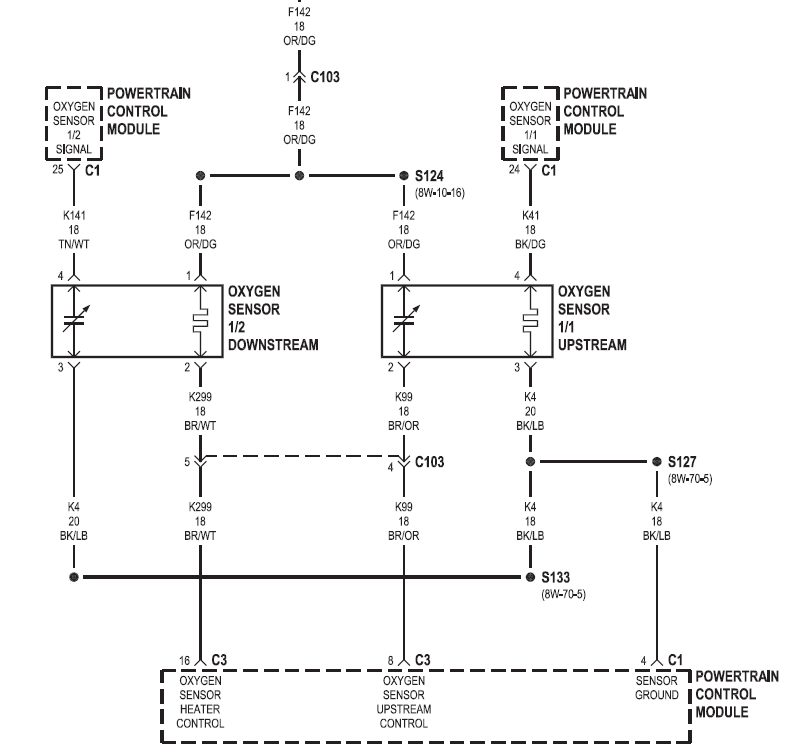 2004 Jeep Liberty O2 Sensor Wiring Diagram