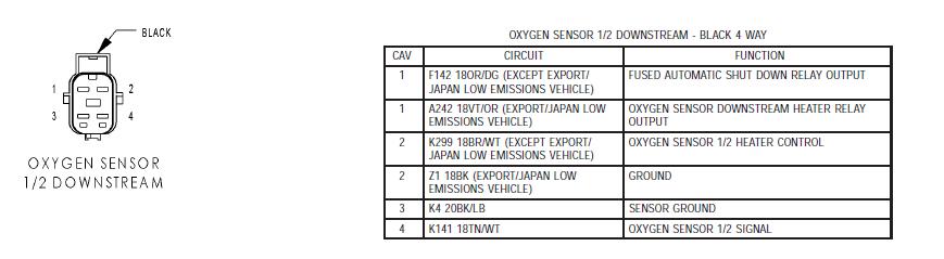 Downstram O2 Sensor Wiring Color Help 03 Sahara Jeep Wrangler Forum