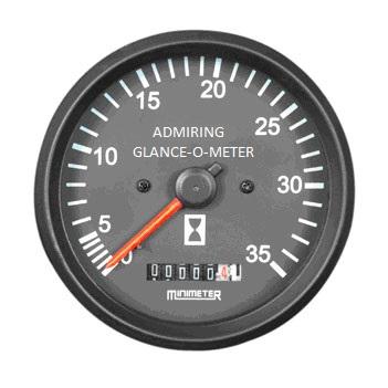 Admiring Glanceometer