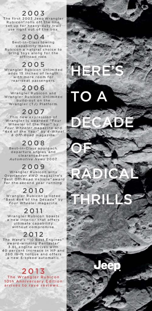 Rubicon - 10th Anniversary Brochure Page 1